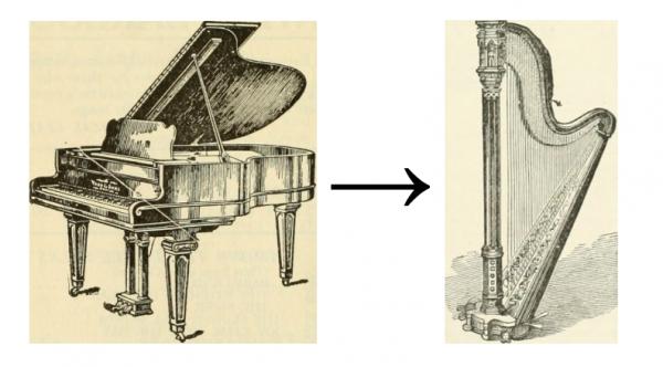 Piano to harp